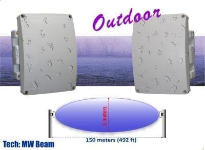 Outdoor Microwave Barrier