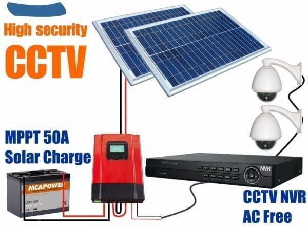 מערכת סולארית למצלמות אבטחה