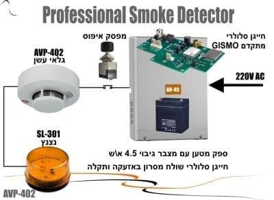 מערכת גילוי עשן עצמאית